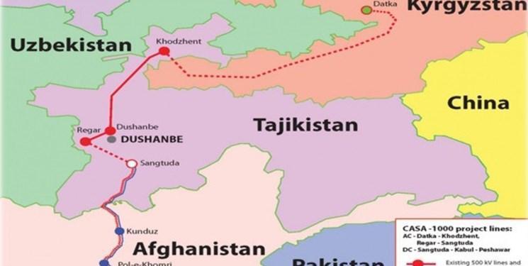مارس 2019 آغاز عملیات اجرایی بخش تاجیکی کاسا 1000